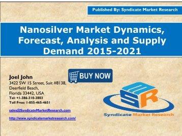 Nanosilver Market