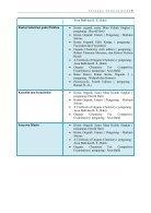 modul senyawa heterosiklik fix - Page 3