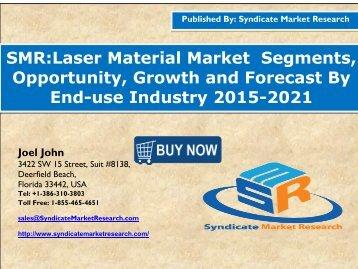Laser Material market