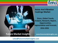 Noise And Vibration Coatings Market