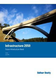 Infrastructure 2050