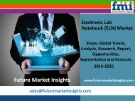 Electronic Lab Notebook (ELN) Market Value Share, Supply Demand 2016-2026