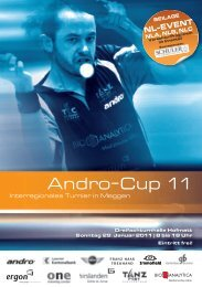 Andro-Cup 11 - Rapid Luzern