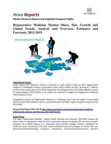 Regenerative Medicine Market Share, Growth and Forecasts, 2013-2019: Hexa Reports