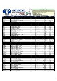 Lista de Precios CONDUCTORES