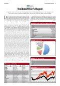 DekaBank in Schieflage - FONDSXPRESS - Seite 4