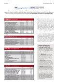 DekaBank in Schieflage - FONDSXPRESS - Seite 6
