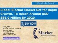 Biochar Market