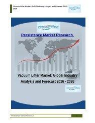 Vacuum Lifter Market