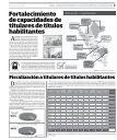 Supervisiones a titulares de títulos habilitantes - Page 3