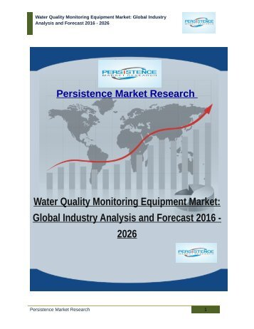 Water Quality Monitoring Equipment Market