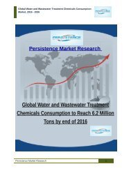 water and wastewater treatment chemicals Market