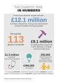 Imperial College Healthcare Charity Impact report 2015/2016 - Page 2