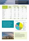Renewable energy A local progress report for England 2016 - Page 5