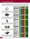 Fiber Optic Multiplexer Catalog - Page 4