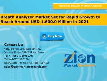 Breath Analyzer Market