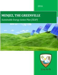 Menjez - Sustainable Energy Action Plan Report