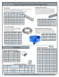 Spring Parts Catalog - FY2016 - Page 4