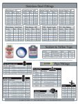 Spring Parts Catalog - FY2016 - Page 7