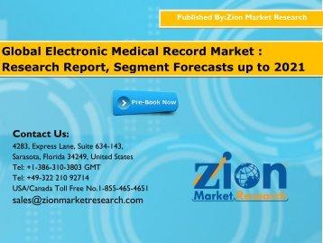 electronic medical record market