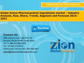 Active pharmaceutical ingredient Market
