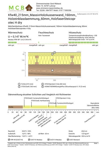 Mehrfamilienhaus Holzhaus Kfw40 215mm  MassivHolzAussenwand 160mm Holzeinblasdaemmung 60mm HolzfaserSteicoprotec