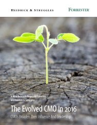 The Evolved CMO In 2016