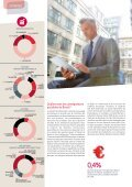 Investissements - Page 6
