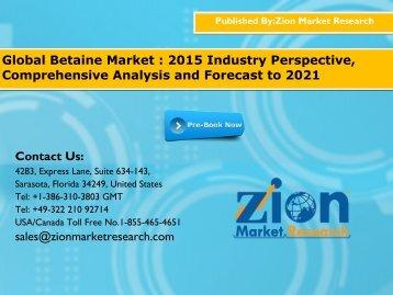 Betaine Market
