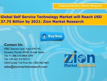 Self Service Technology Market