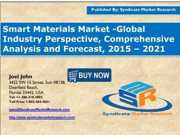 Smart Materials Market