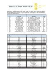 Satellite FTA Channel List AU - SatPlus