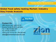 Food safety testing Market