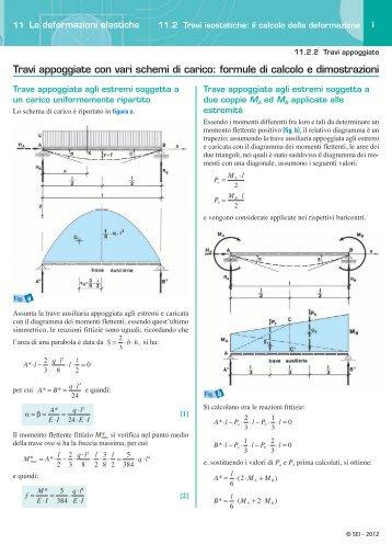 Travi appoggiate con vari schemi di carico: formule di calcolo e - Sei