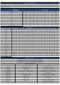 NC 다이노스(58승 37패 2무) vs kt wiz(38승 61패 2무) - Page 3