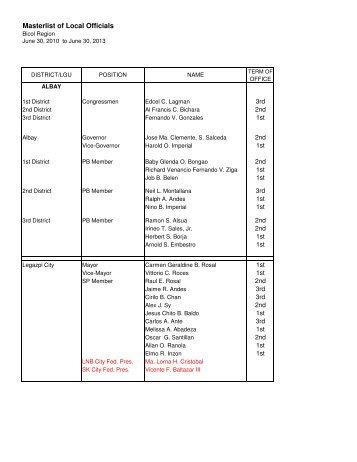 Masterlist of Local Officials_2010-2013 - DILG Regional Office No. 5
