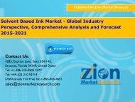 Solvent Based Ink Market
