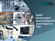 Global Electrosurgical Devices Market Analysis & News 2020