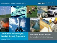 2015 Wind Technologies Market Report Summary