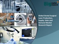 Global Dental Surgical Laser Market Production, Sales & Anlaysis