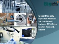 Global Manually Operated Medical Suction Device Industry 2016 Report, Trends & Size