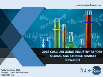 2016 CALCIUM OXIDE INDUSTRY REPORT - GLOBAL AND CHINESE MARKET SCENARIO
