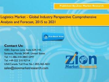 Logistics Market