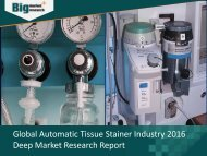 Automatic Tissue Stainer Industry Research & Growth Analysis