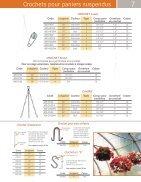 Catalogue_horticole_FR_Aout2016-Web-BR - Page 7