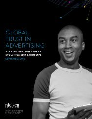 GLOBAL TRUST IN ADVERTISING