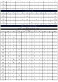 NC 다이노스(61승 40패 2무) vs 두산 베어스(71승 39패 1무) - Page 7