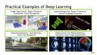 Deep Learning - Page 6