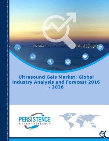 Ultrasound Gels Market