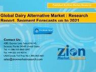 Dairy Alternative Market